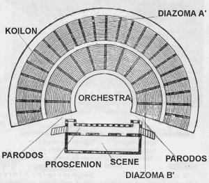 Plano Teatro Grigo